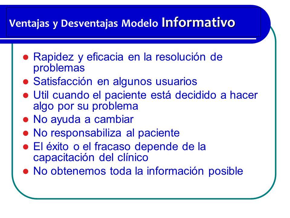 Informativo Ventajas y Desventajas Modelo Informativo Rapidez y eficacia en la resolución de problemas Satisfacción en algunos usuarios Util cuando el
