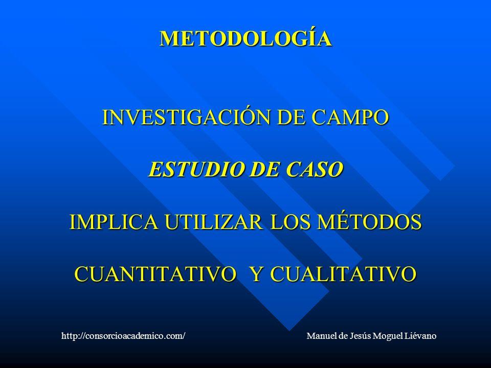 METODOLOGÍA INVESTIGACIÓN DE CAMPO ESTUDIO DE CASO IMPLICA UTILIZAR LOS MÉTODOS CUANTITATIVO Y CUALITATIVO http://consorcioacademico.com/ Manuel de Je