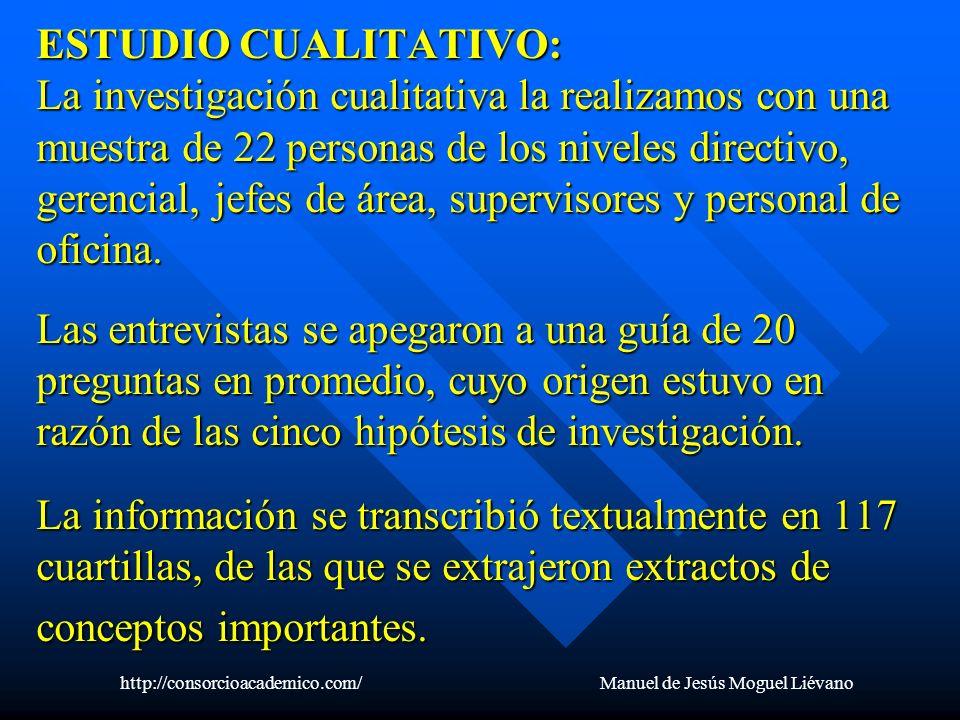 ESTUDIO CUALITATIVO: La investigación cualitativa la realizamos con una muestra de 22 personas de los niveles directivo, gerencial, jefes de área, sup