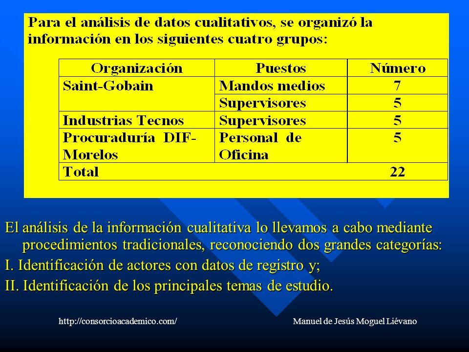 El análisis de la información cualitativa lo llevamos a cabo mediante procedimientos tradicionales, reconociendo dos grandes categorías: I. Identifica