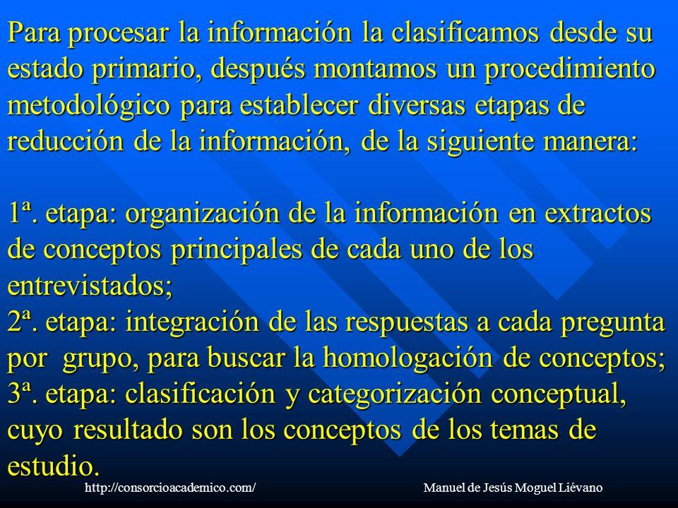 Para procesar la información la clasificamos desde su estado primario, después montamos un procedimiento metodológico para establecer diversas etapas