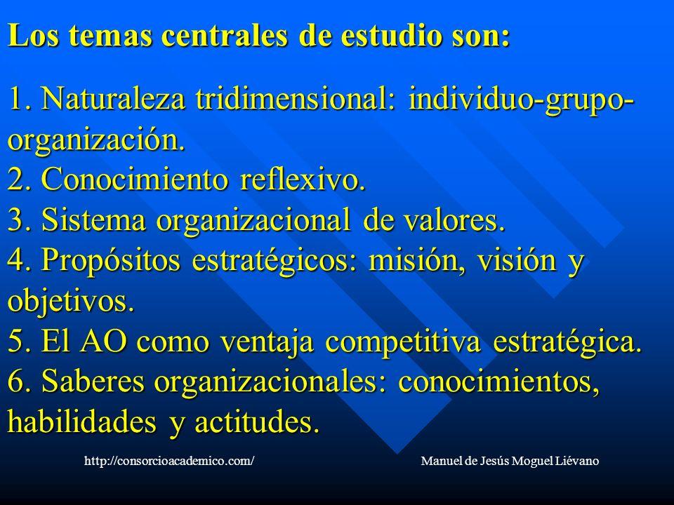 Los temas centrales de estudio son: 1. Naturaleza tridimensional: individuo-grupo- organización. 2. Conocimiento reflexivo. 3. Sistema organizacional
