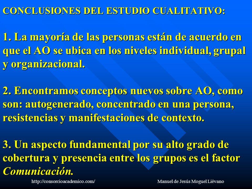 CONCLUSIONES DEL ESTUDIO CUALITATIVO: 1. La mayoría de las personas están de acuerdo en que el AO se ubica en los niveles individual, grupal y organiz