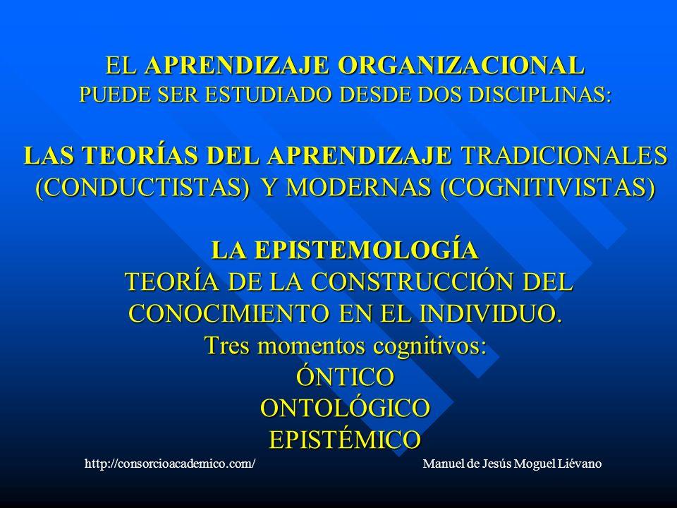 EL APRENDIZAJE ORGANIZACIONAL PUEDE SER ESTUDIADO DESDE DOS DISCIPLINAS: LAS TEORÍAS DEL APRENDIZAJE TRADICIONALES (CONDUCTISTAS) Y MODERNAS (COGNITIV