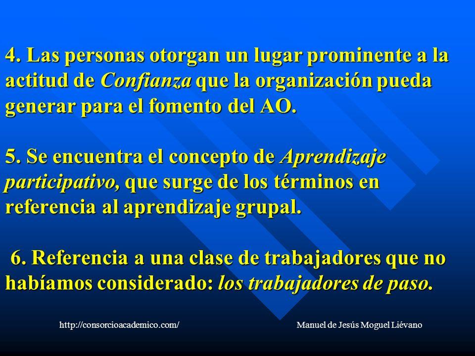 4. Las personas otorgan un lugar prominente a la actitud de Confianza que la organización pueda generar para el fomento del AO. 5. Se encuentra el con