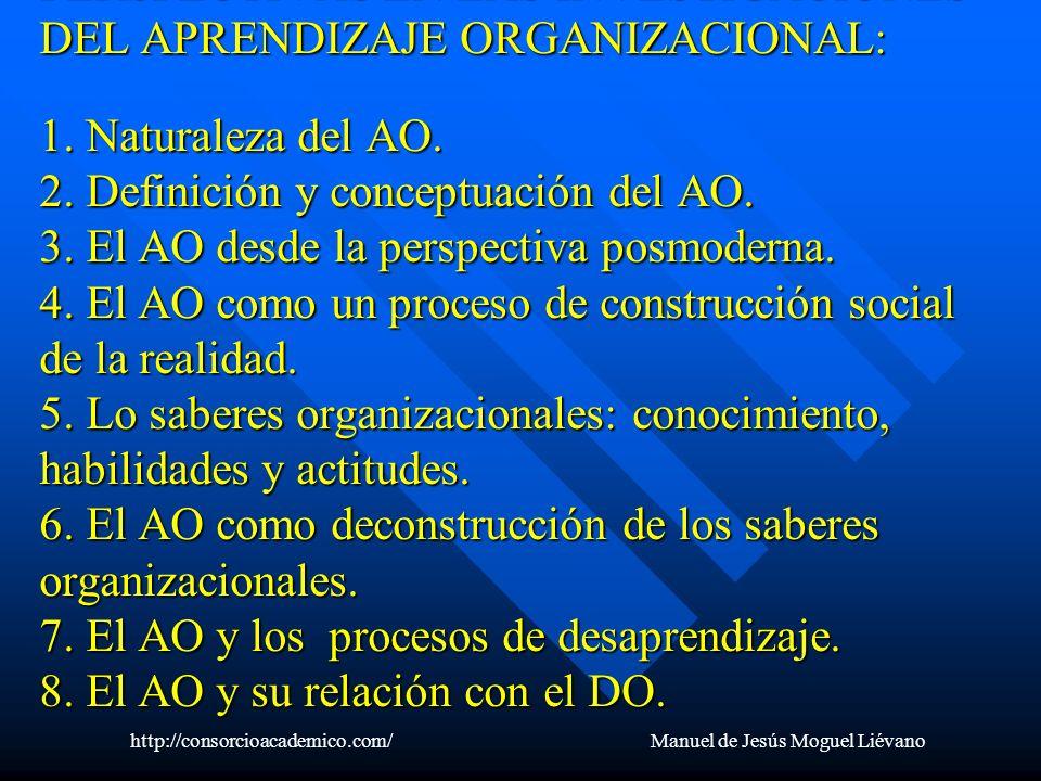 PERSPECTIVAS EN LAS INVESTIGACIONES DEL APRENDIZAJE ORGANIZACIONAL: 1. Naturaleza del AO. 2. Definición y conceptuación del AO. 3. El AO desde la pers