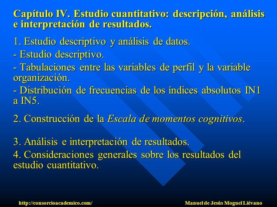 Capítulo IV. Estudio cuantitativo: descripción, análisis e interpretación de resultados. 1. Estudio descriptivo y análisis de datos. - Estudio descrip