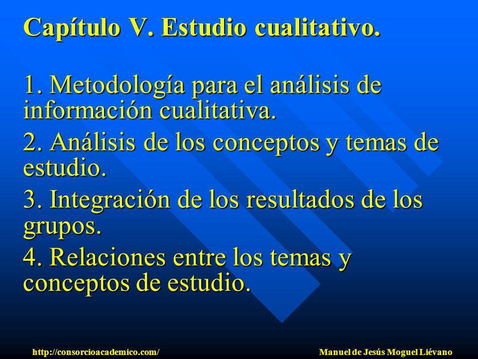 Capítulo V. Estudio cualitativo. 1. Metodología para el análisis de información cualitativa. 2. Análisis de los conceptos y temas de estudio. 3. Integ