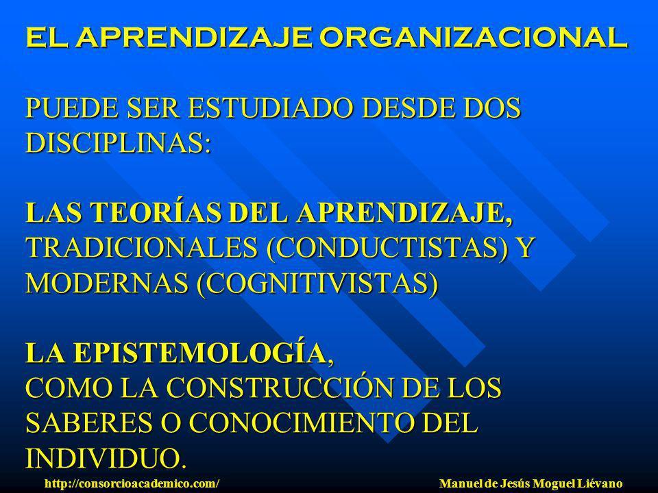 EL APRENDIZAJE ORGANIZACIONAL PUEDE SER ESTUDIADO DESDE DOS DISCIPLINAS: LAS TEORÍAS DEL APRENDIZAJE, TRADICIONALES (CONDUCTISTAS) Y MODERNAS (COGNITI
