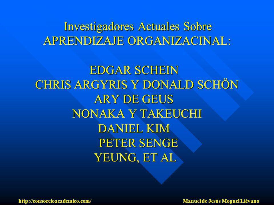 Investigadores Actuales Sobre APRENDIZAJE ORGANIZACINAL: EDGAR SCHEIN CHRIS ARGYRIS Y DONALD SCHÖN ARY DE GEUS NONAKA Y TAKEUCHI DANIEL KIM PETER SENG