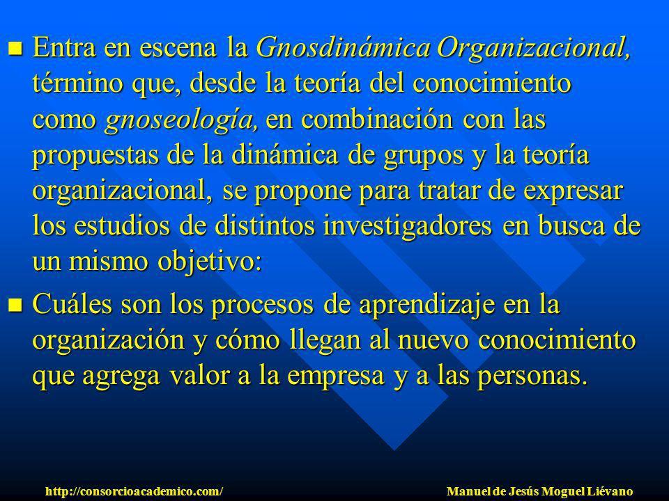 Entra en escena la Gnosdinámica Organizacional, término que, desde la teoría del conocimiento como gnoseología, en combinación con las propuestas de l