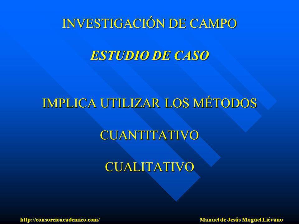 INVESTIGACIÓN DE CAMPO ESTUDIO DE CASO IMPLICA UTILIZAR LOS MÉTODOS CUANTITATIVO CUALITATIVO http://consorcioacademico.com/ Manuel de Jesús Moguel Lié