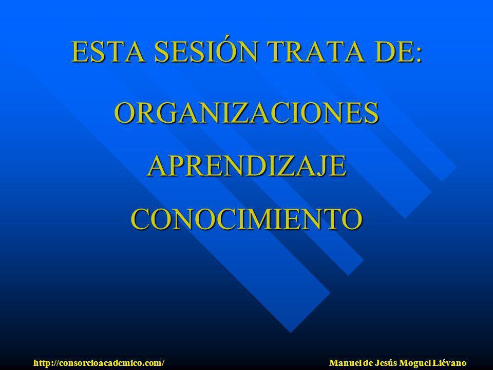 ESTA SESIÓN TRATA DE: ORGANIZACIONESAPRENDIZAJECONOCIMIENTO http://consorcioacademico.com/ Manuel de Jesús Moguel Liévano