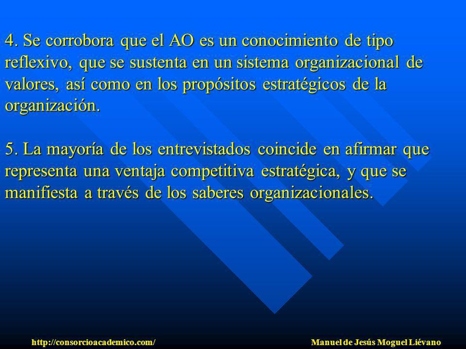 4. Se corrobora que el AO es un conocimiento de tipo reflexivo, que se sustenta en un sistema organizacional de valores, así como en los propósitos es