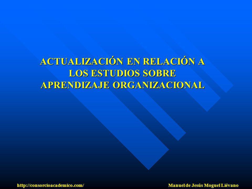 ACTUALIZACIÓN EN RELACIÓN A LOS ESTUDIOS SOBRE APRENDIZAJE ORGANIZACIONAL http://consorcioacademico.com/ Manuel de Jesús Moguel Liévano