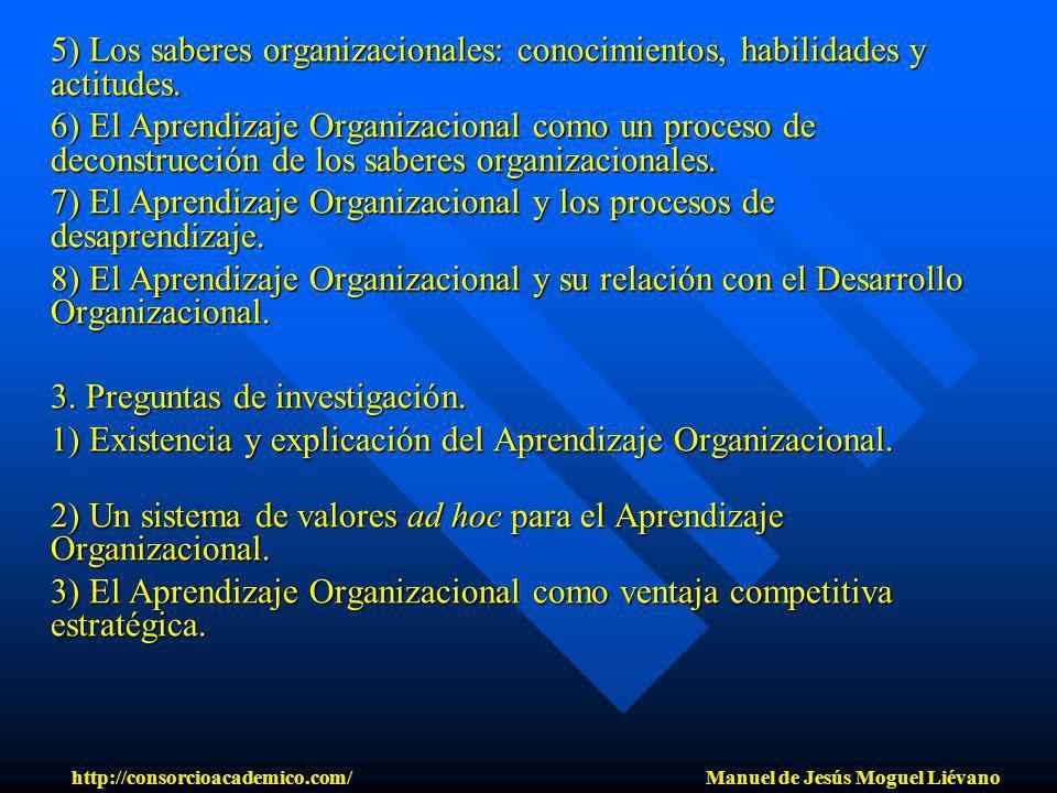 5) Los saberes organizacionales: conocimientos, habilidades y actitudes. 6) El Aprendizaje Organizacional como un proceso de deconstrucción de los sab