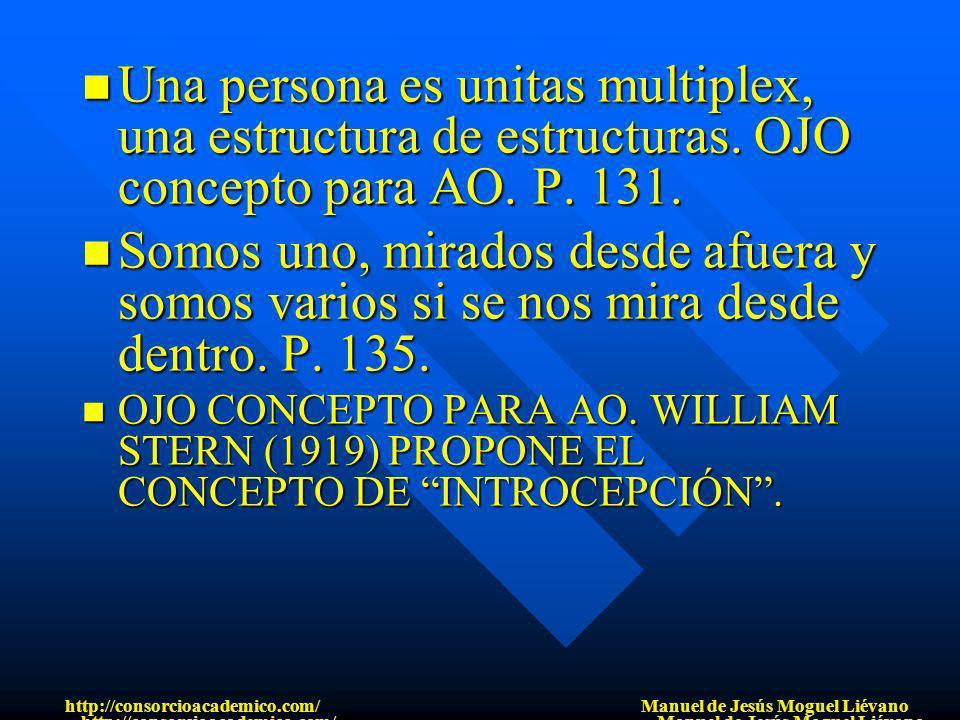 Una persona es unitas multiplex, una estructura de estructuras. OJO concepto para AO. P. 131. Una persona es unitas multiplex, una estructura de estru