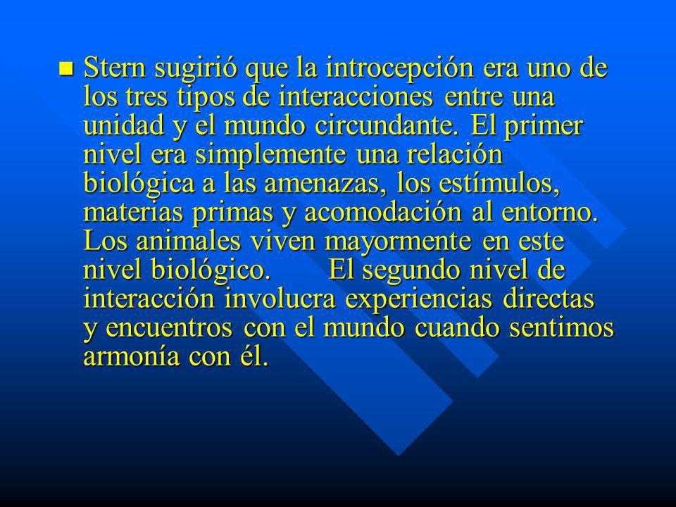 Stern sugirió que la introcepción era uno de los tres tipos de interacciones entre una unidad y el mundo circundante. El primer nivel era simplemente