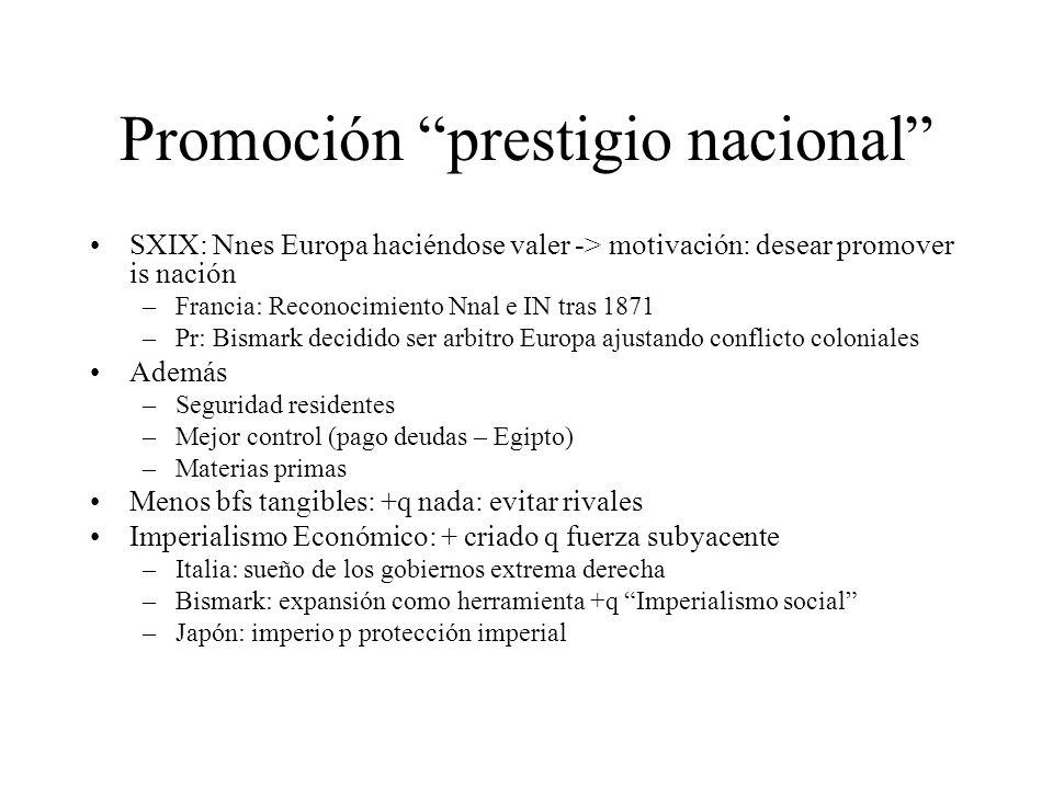 Promoción prestigio nacional SXIX: Nnes Europa haciéndose valer -> motivación: desear promover is nación –Francia: Reconocimiento Nnal e IN tras 1871