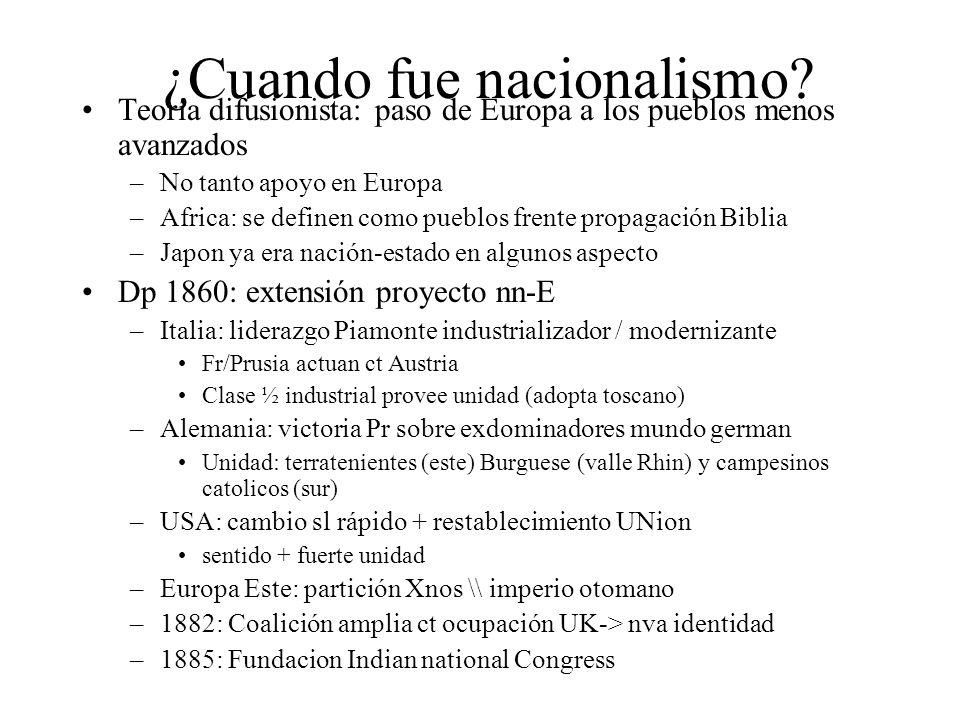 ¿Cuando fue nacionalismo? Teoría difusionista: paso de Europa a los pueblos menos avanzados –No tanto apoyo en Europa –Africa: se definen como pueblos