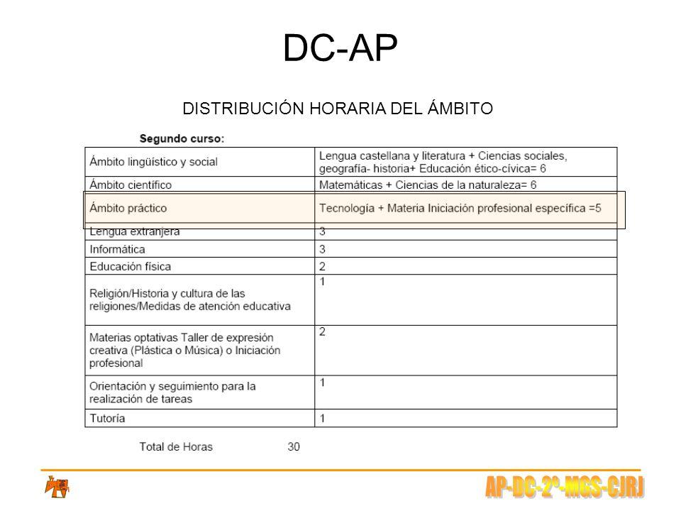 DC-AP DISTRIBUCIÓN HORARIA DEL ÁMBITO