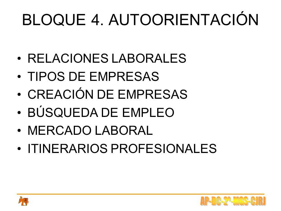 BLOQUE 4. AUTOORIENTACIÓN RELACIONES LABORALES TIPOS DE EMPRESAS CREACIÓN DE EMPRESAS BÚSQUEDA DE EMPLEO MERCADO LABORAL ITINERARIOS PROFESIONALES