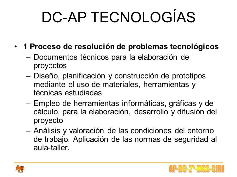 DC-AP TECNOLOGÍAS 1 Proceso de resolución de problemas tecnológicos –D–Documentos técnicos para la elaboración de proyectos –D–Diseño, planificación y