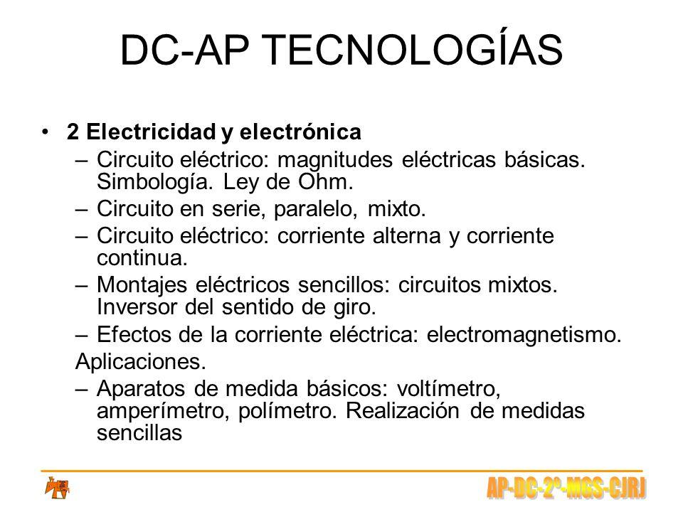 2 Electricidad y electrónica –C–Circuito eléctrico: magnitudes eléctricas básicas. Simbología. Ley de Ohm. –C–Circuito en serie, paralelo, mixto. –C–C
