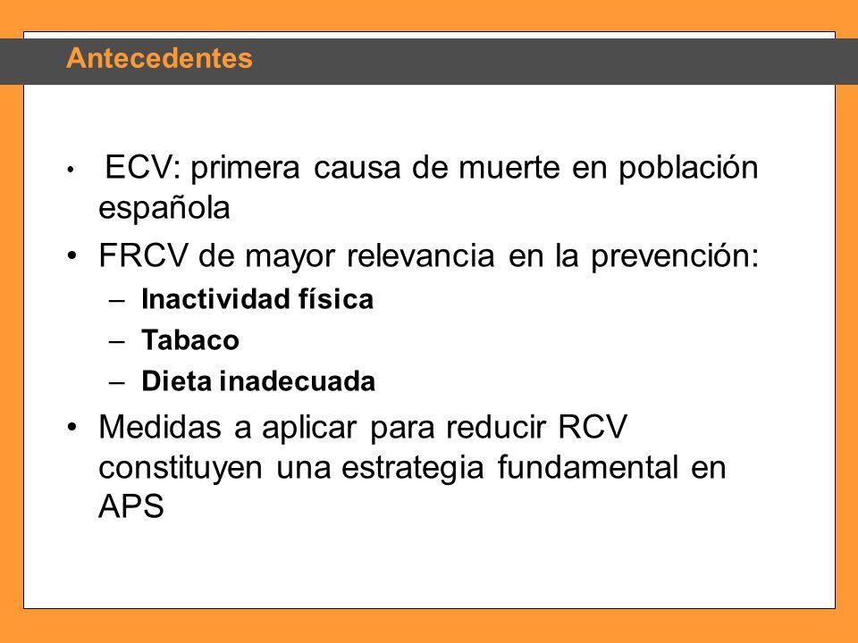 Antecedentes ECV: primera causa de muerte en población española FRCV de mayor relevancia en la prevención: –Inactividad física –Tabaco –Dieta inadecua