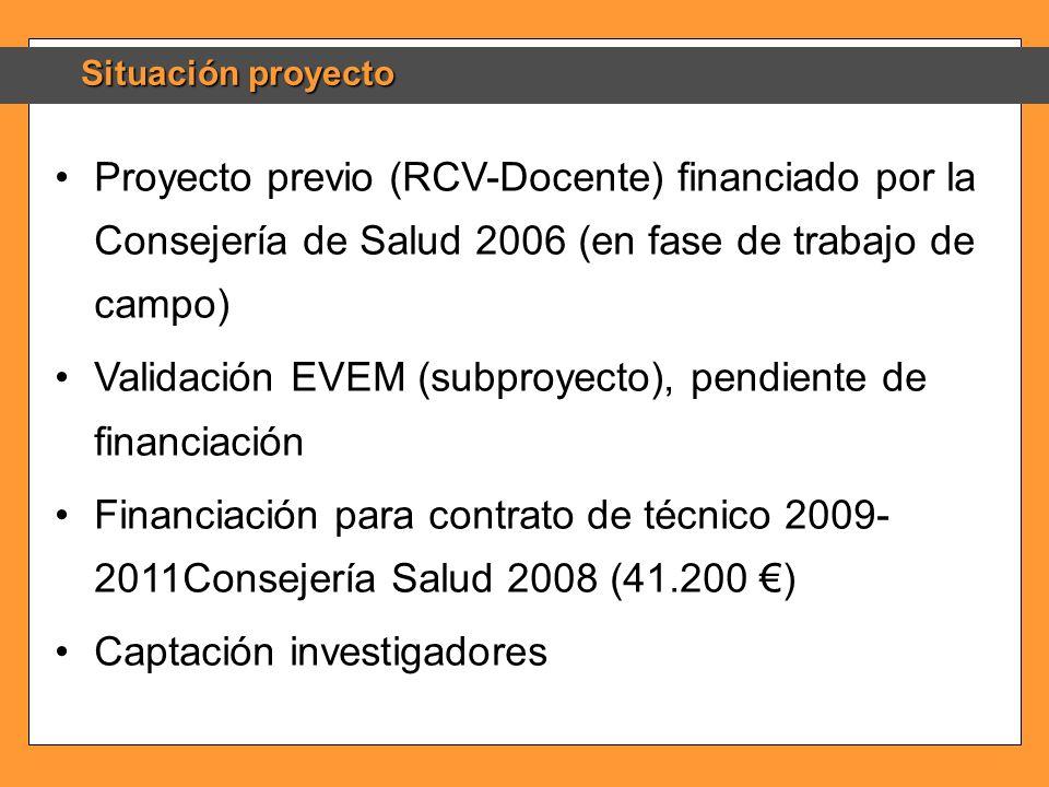 Situación proyecto Proyecto previo (RCV-Docente) financiado por la Consejería de Salud 2006 (en fase de trabajo de campo) Validación EVEM (subproyecto