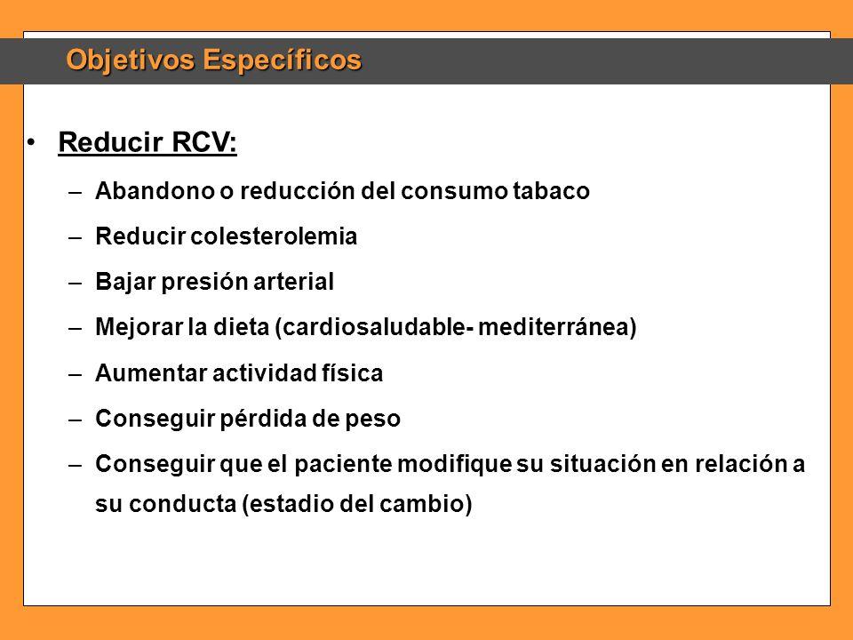 Objetivos Específicos Reducir RCV: –Abandono o reducción del consumo tabaco –Reducir colesterolemia –Bajar presión arterial –Mejorar la dieta (cardios