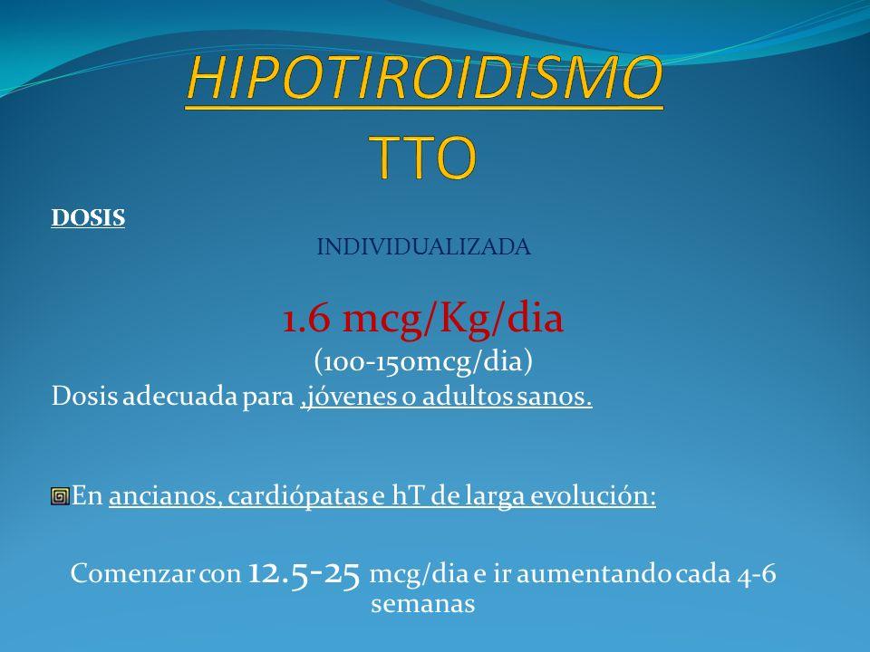 DOSIS INDIVIDUALIZADA 1.6 mcg/Kg/dia (100-150mcg/dia) Dosis adecuada para,jóvenes o adultos sanos. En ancianos, cardiópatas e hT de larga evolución: C