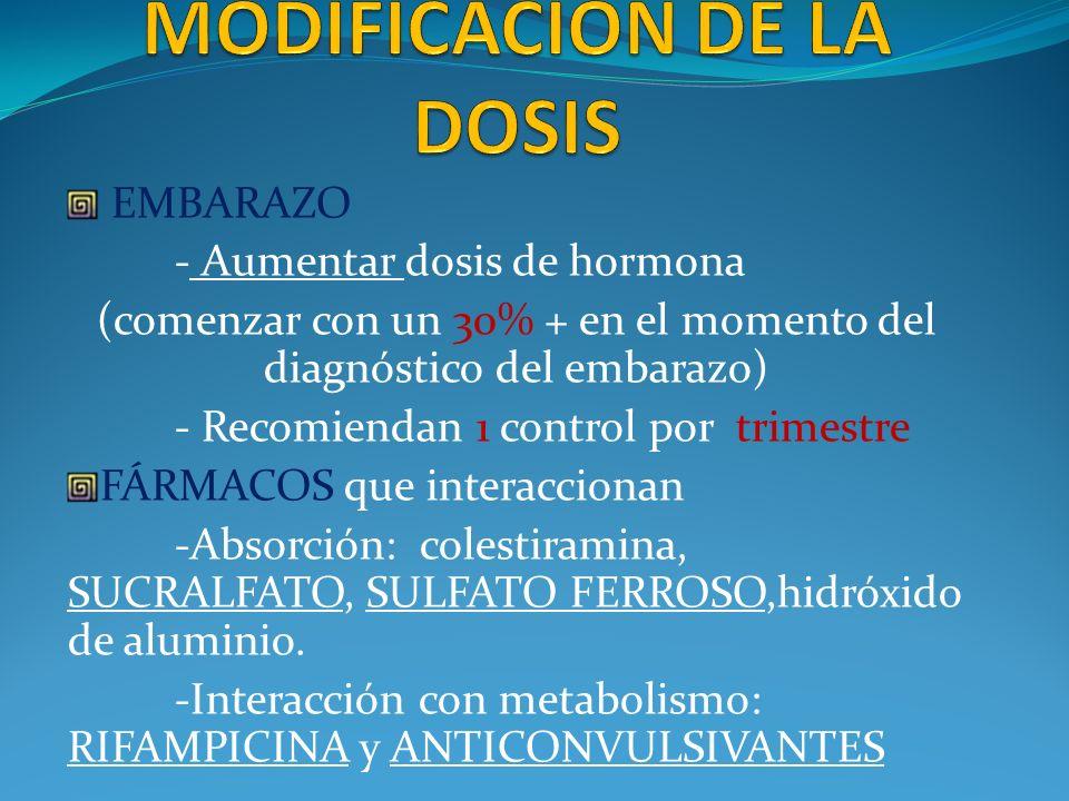 EMBARAZO - Aumentar dosis de hormona (comenzar con un 30% + en el momento del diagnóstico del embarazo) - Recomiendan 1 control por trimestre FÁRMACOS
