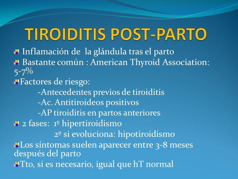 Inflamación de la glándula tras el parto Bastante común : American Thyroid Association: 5-7% Factores de riesgo: -Antecedentes previos de tiroiditis -