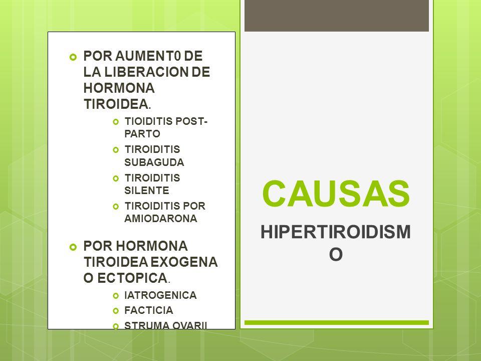 POR AUMENT0 DE LA LIBERACION DE HORMONA TIROIDEA. TIOIDITIS POST- PARTO TIROIDITIS SUBAGUDA TIROIDITIS SILENTE TIROIDITIS POR AMIODARONA POR HORMONA T