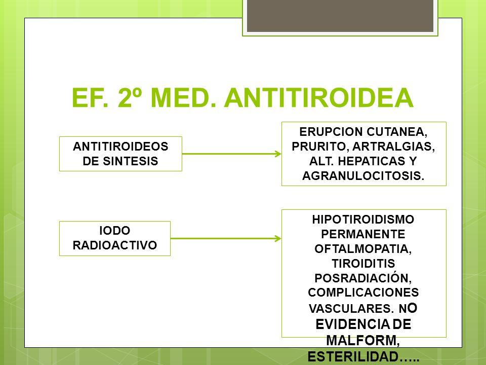 EF. 2º MED. ANTITIROIDEA ANTITIROIDEOS DE SINTESIS ERUPCION CUTANEA, PRURITO, ARTRALGIAS, ALT. HEPATICAS Y AGRANULOCITOSIS. IODO RADIOACTIVO HIPOTIROI