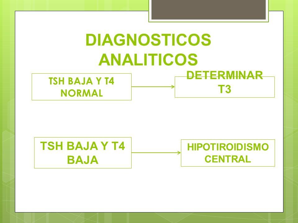 DIAGNOSTICOS ANALITICOS TSH BAJA Y T4 NORMAL DETERMINAR T3 TSH BAJA Y T4 BAJA HIPOTIROIDISMO CENTRAL