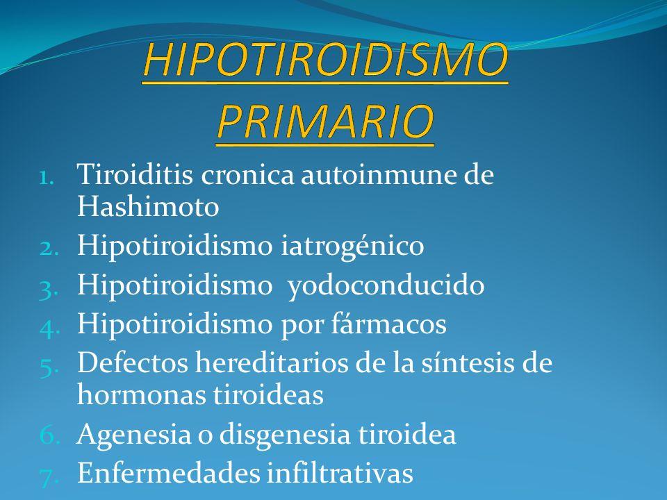1. Tiroiditis cronica autoinmune de Hashimoto 2. Hipotiroidismo iatrogénico 3. Hipotiroidismo yodoconducido 4. Hipotiroidismo por fármacos 5. Defectos