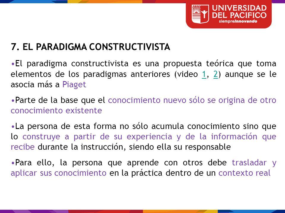 Paradigma Cognitivo Estudia el como aprende el que aprende Preocupándose de lo cognitivo y afectivo Generando un estudiante que es actor de su aprendi