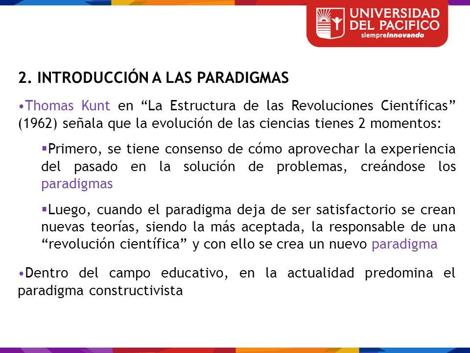 Teorías del Aprendizaje Práctica III Prof. Gloria Barrera Ch.