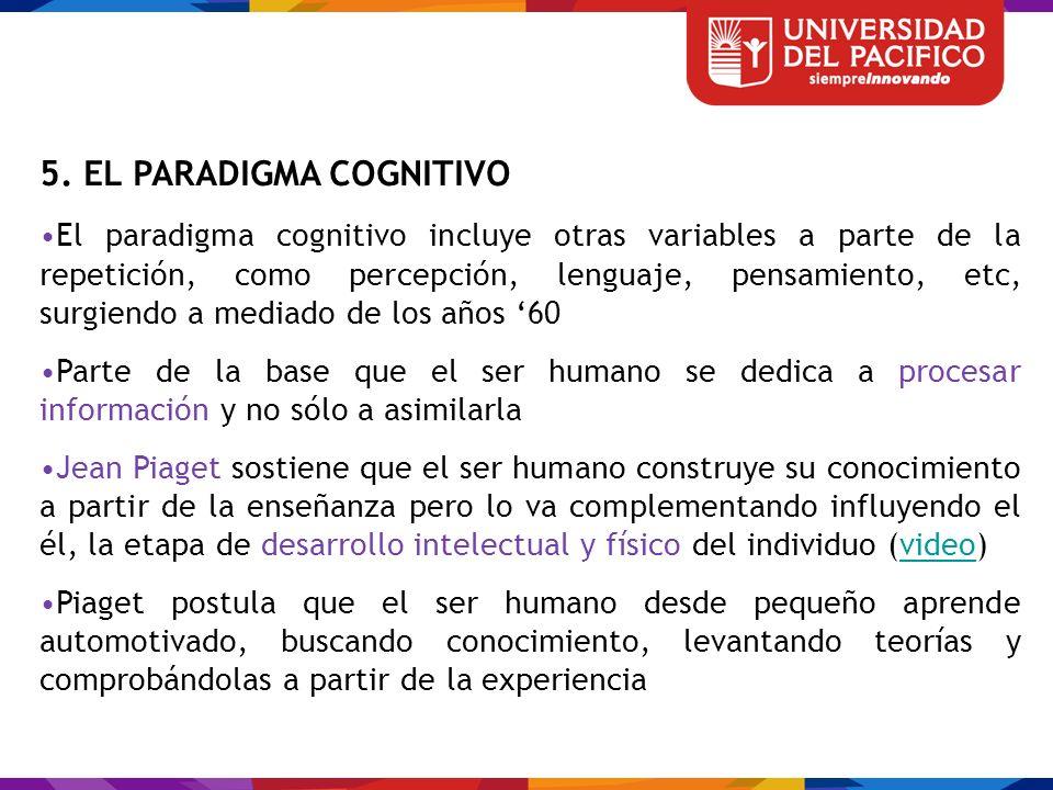 Paradigma Conductista Estudia el aprendizaje observable a través de conductas Las que son observables, medidas y cuantificables Producto de estímulos