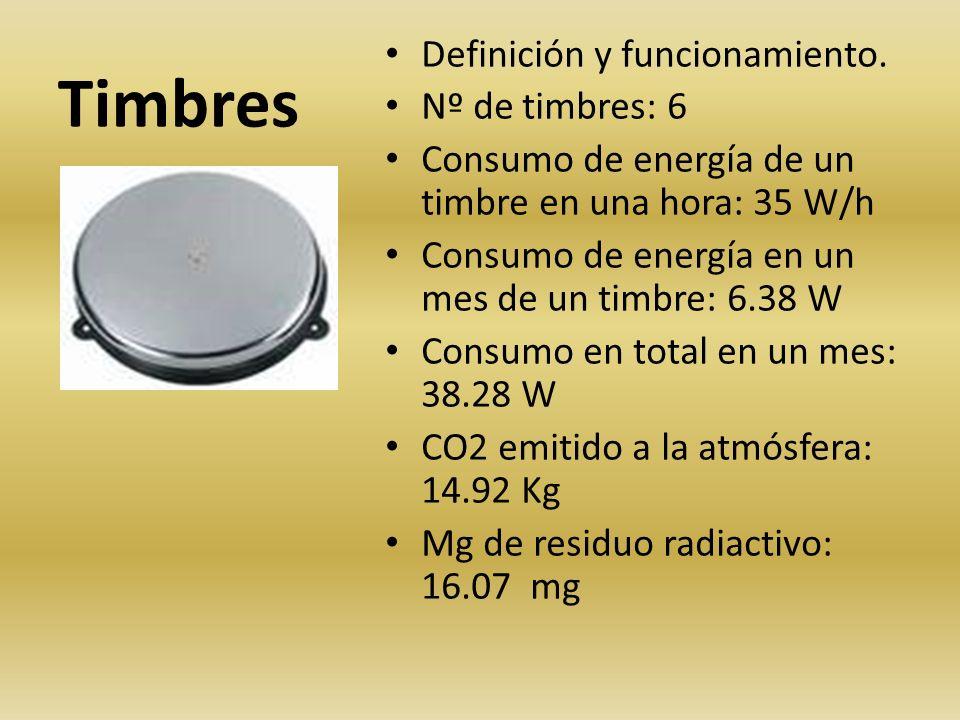 Timbres Definición y funcionamiento. Nº de timbres: 6 Consumo de energía de un timbre en una hora: 35 W/h Consumo de energía en un mes de un timbre: 6