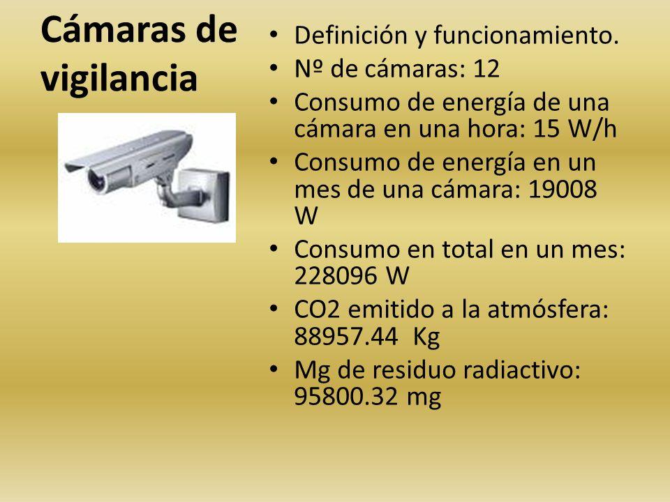 Cámaras de vigilancia Definición y funcionamiento. Nº de cámaras: 12 Consumo de energía de una cámara en una hora: 15 W/h Consumo de energía en un mes