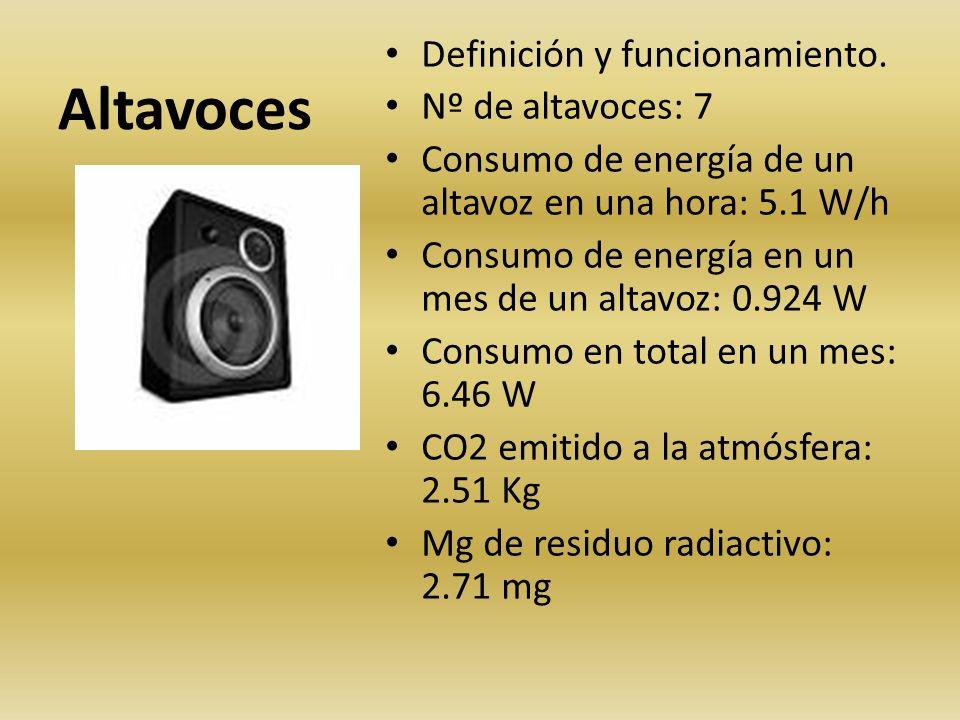 Altavoces Definición y funcionamiento. Nº de altavoces: 7 Consumo de energía de un altavoz en una hora: 5.1 W/h Consumo de energía en un mes de un alt