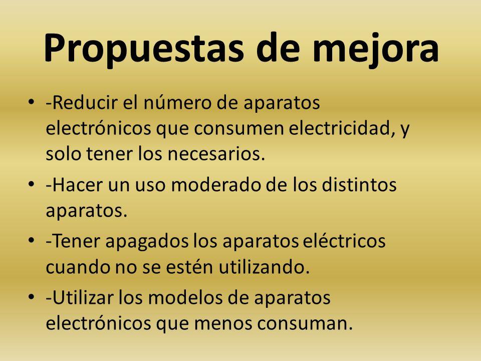 Propuestas de mejora -Reducir el número de aparatos electrónicos que consumen electricidad, y solo tener los necesarios. -Hacer un uso moderado de los