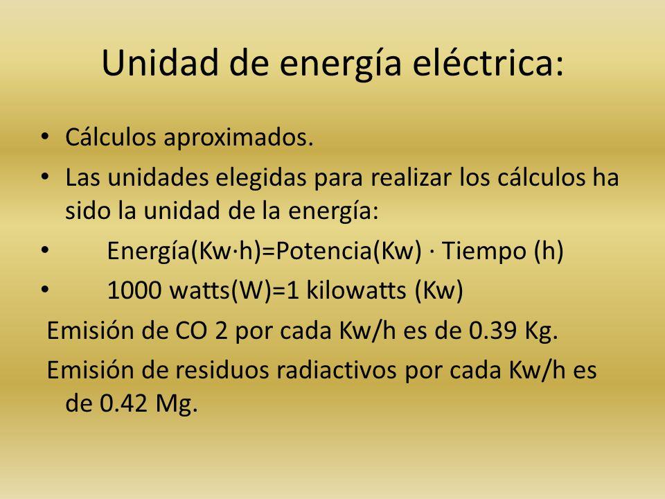 Unidad de energía eléctrica: Cálculos aproximados. Las unidades elegidas para realizar los cálculos ha sido la unidad de la energía: Energía(Kw·h)=Pot