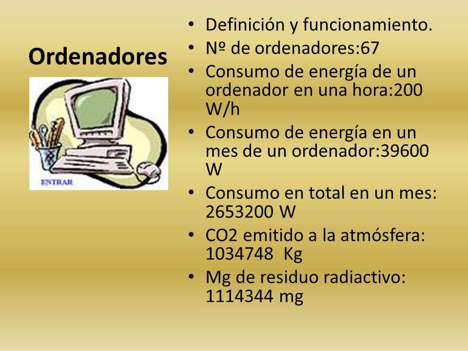 Ordenadores Definición y funcionamiento. Nº de ordenadores:67 Consumo de energía de un ordenador en una hora:200 W/h Consumo de energía en un mes de u