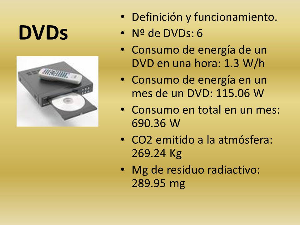 DVDs Definición y funcionamiento. Nº de DVDs: 6 Consumo de energía de un DVD en una hora: 1.3 W/h Consumo de energía en un mes de un DVD: 115.06 W Con