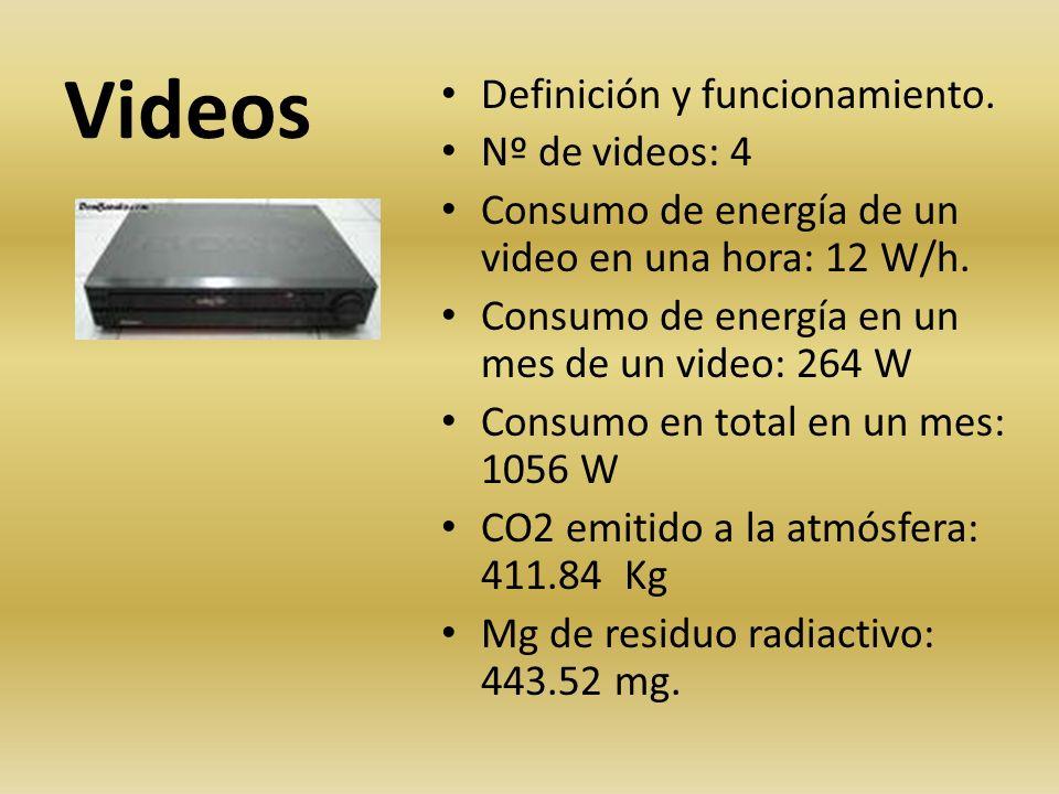 Videos Definición y funcionamiento. Nº de videos: 4 Consumo de energía de un video en una hora: 12 W/h. Consumo de energía en un mes de un video: 264