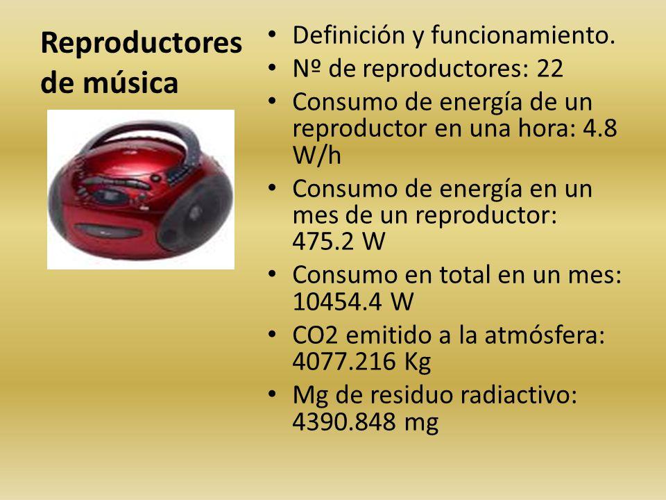 Reproductores de música Definición y funcionamiento. Nº de reproductores: 22 Consumo de energía de un reproductor en una hora: 4.8 W/h Consumo de ener